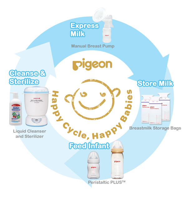 c74dd0f917ae79 Have a Happy Cycle with your child with these Pigeon products.